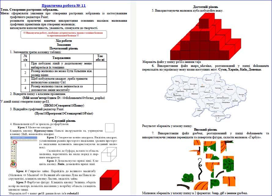 Збірник практичних робіт інформатика